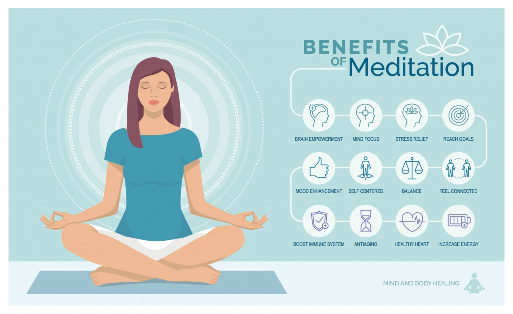 Why Meditation Can Change Your Life